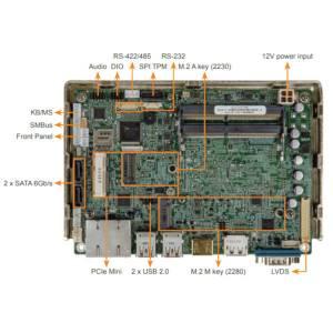 NANO-ULT5-i7 Процессорная плата EPIC SBC с Intel Core i7-8665UE (15Вт), HDMI/LVDS/DP, 2x PCIe GbE, USB 3.1 Gen 2, M.2, mSATA, 1x PCIe Mini полноразмерный, 3x COM, 6x USB, 2xSATA 6Gb/s, audio, 12B, -20..+60